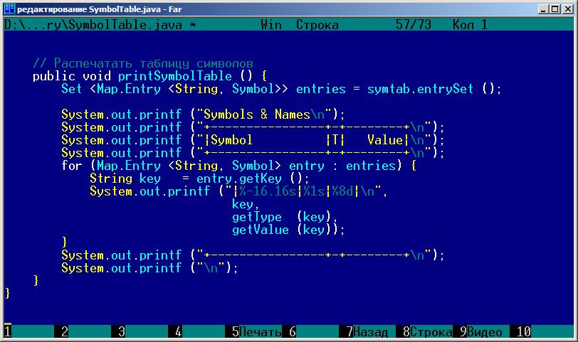 Инструменты для программирования. Текстовый редактор