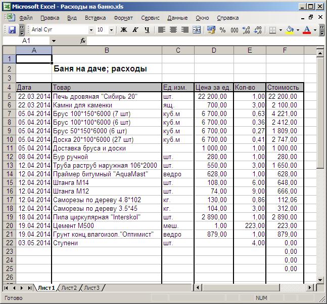 Программируем на Java. Данные...